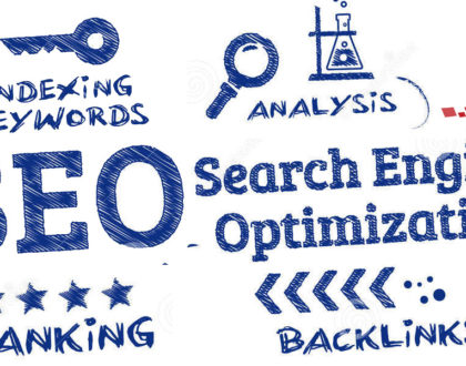 Google's Algorithm - King of SEO services